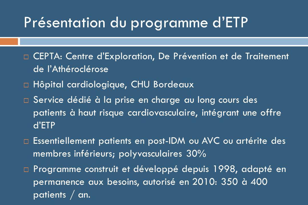 Présentation du programme d'ETP