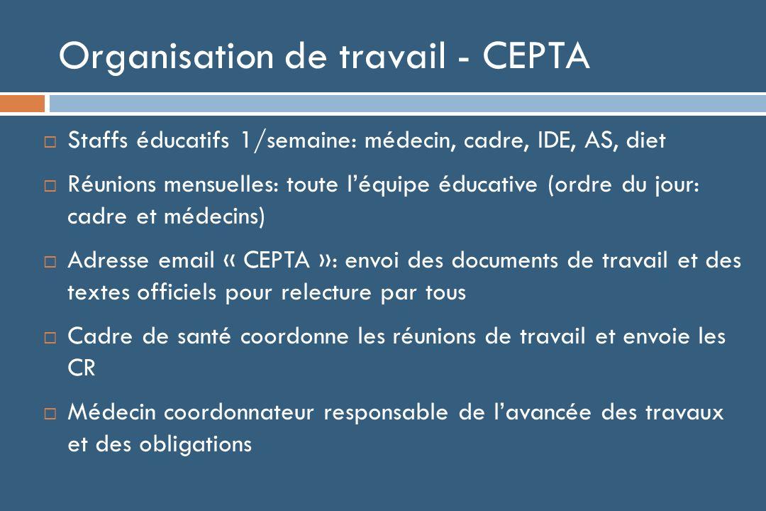 Organisation de travail - CEPTA