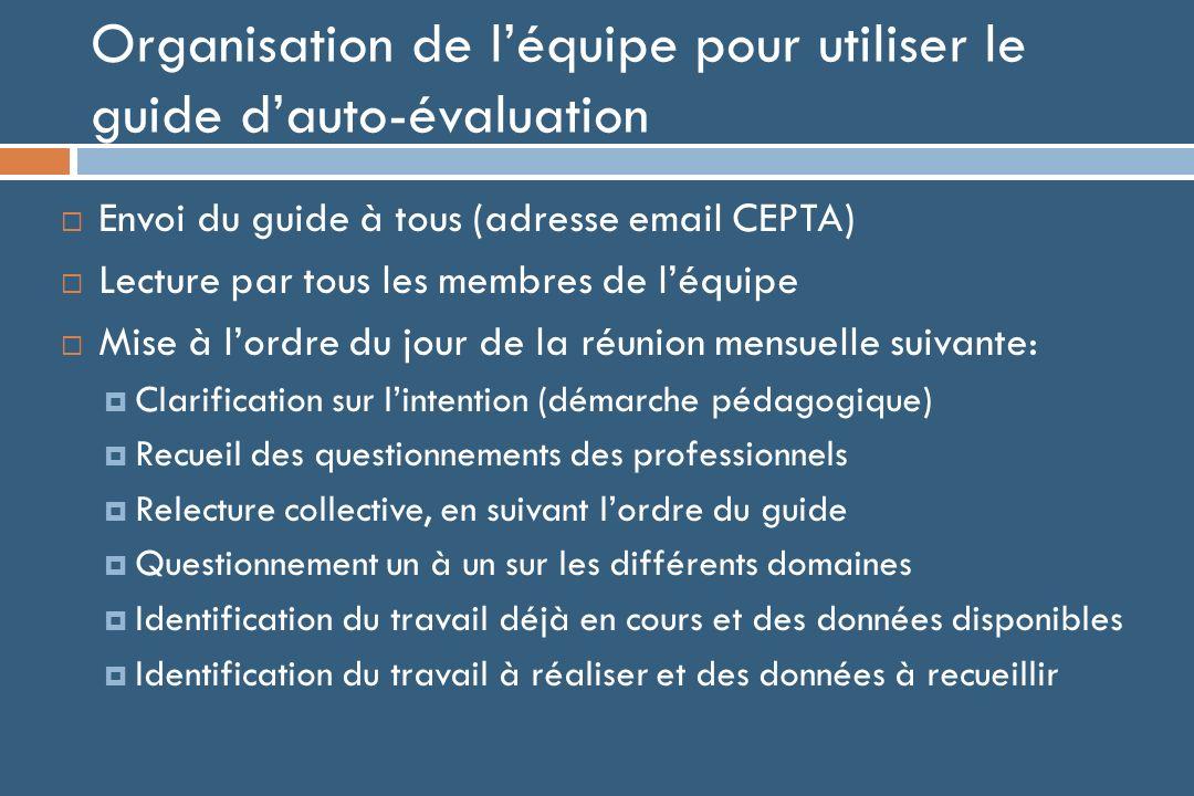 Organisation de l'équipe pour utiliser le guide d'auto-évaluation