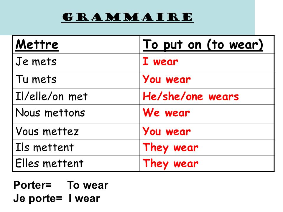 Mettre To put on (to wear) Grammaire Je mets I wear Tu mets You wear