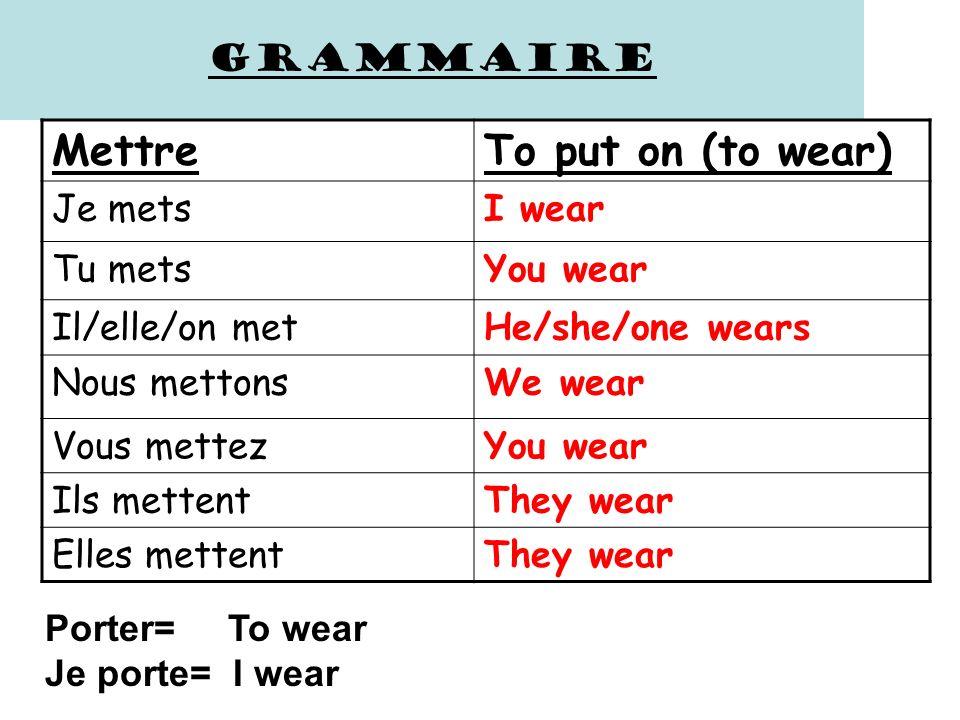 Mettre To put on (to wear) Grammaire Je mets I wear Tu mets You wear