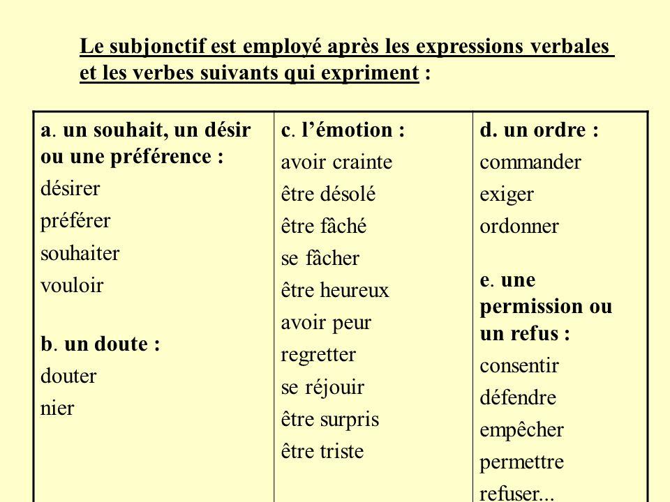 Le subjonctif est employé après les expressions verbales
