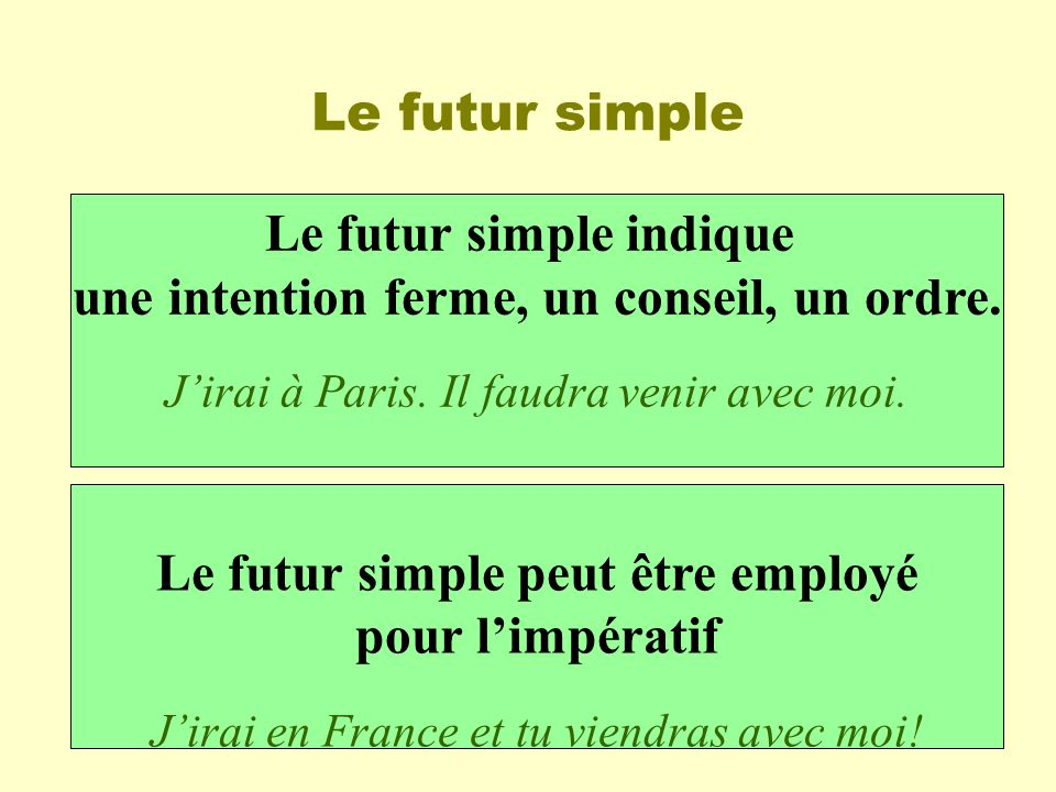 Le futur simple indique une intention ferme, un conseil, un ordre.