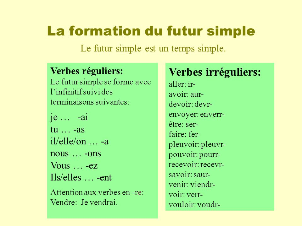 La formation du futur simple Le futur simple est un temps simple.