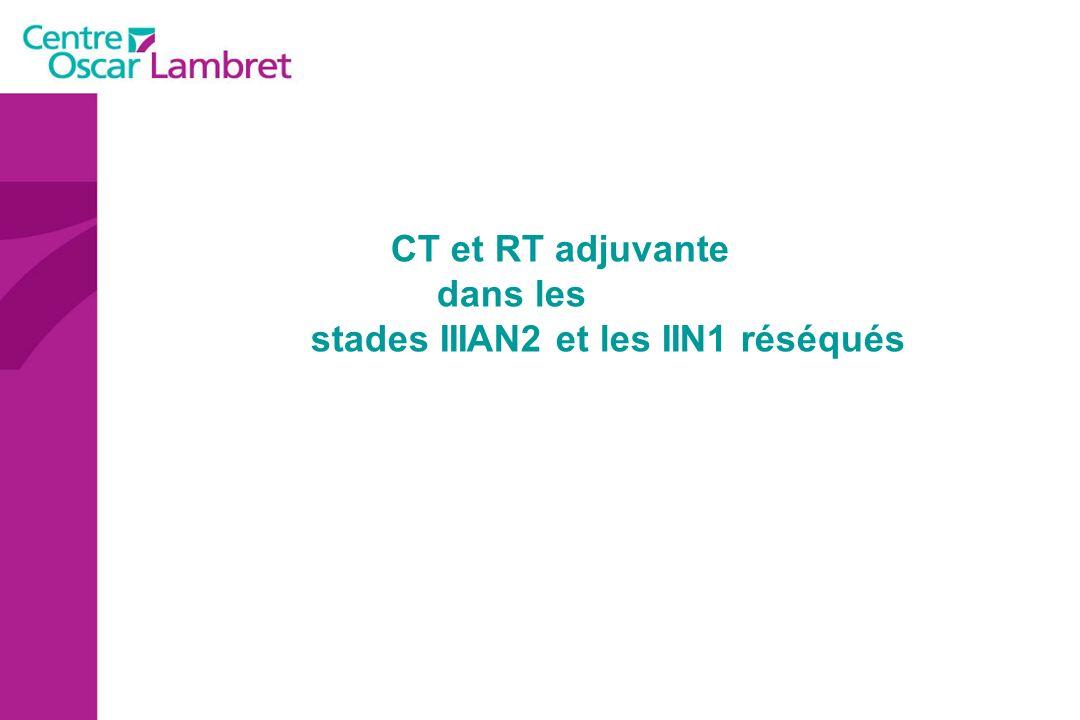 CT et RT adjuvante dans les stades IIIAN2 et les IIN1 réséqués