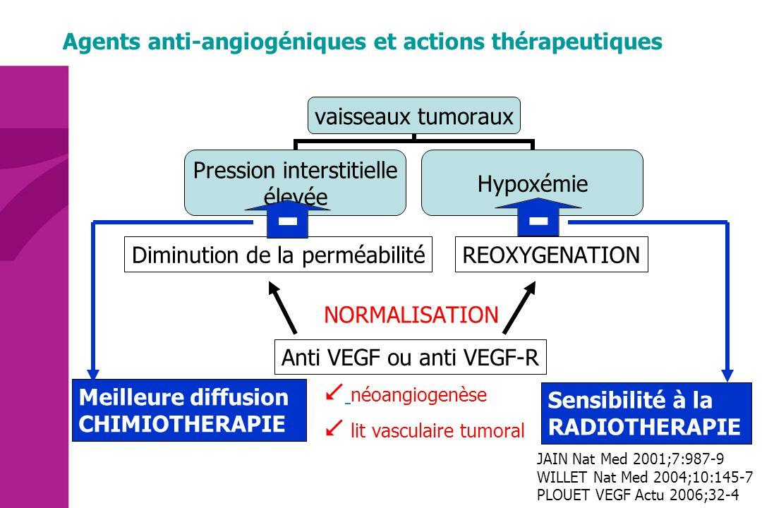 Agents anti-angiogéniques et actions thérapeutiques
