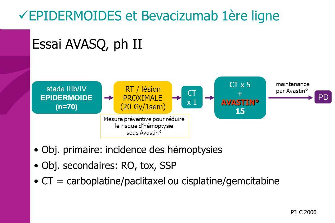 EPIDERMOIDES et Bevacizumab 1ère ligne