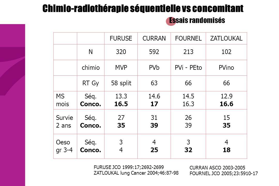 Chimio-radiothérapie séquentielle vs concomitant