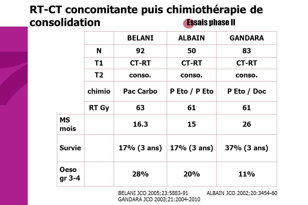 RT-CT concomitante puis chimiothérapie de consolidation