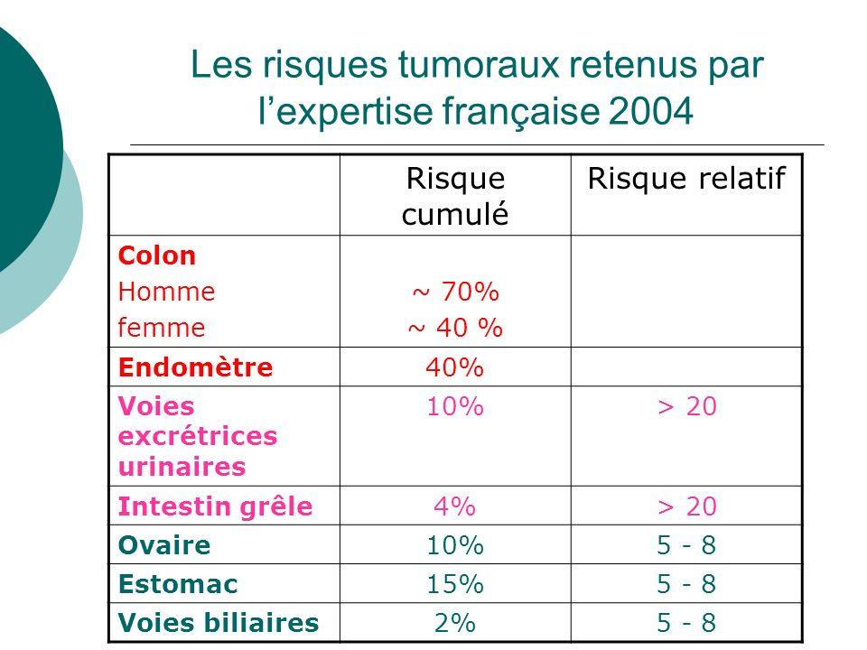 Les risques tumoraux retenus par l'expertise française 2004