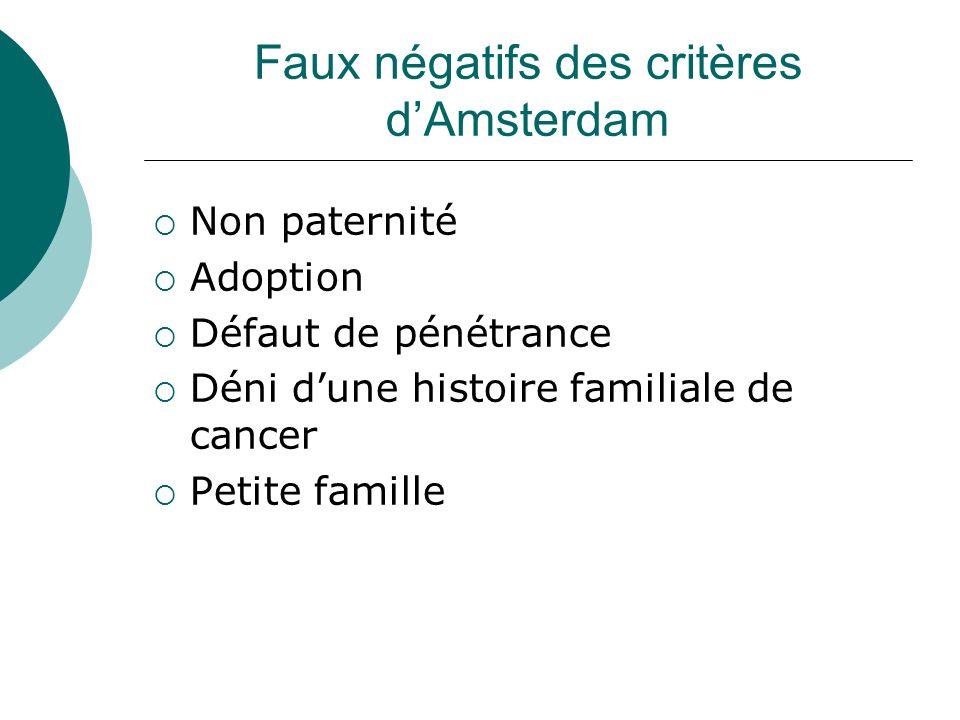 Faux négatifs des critères d'Amsterdam