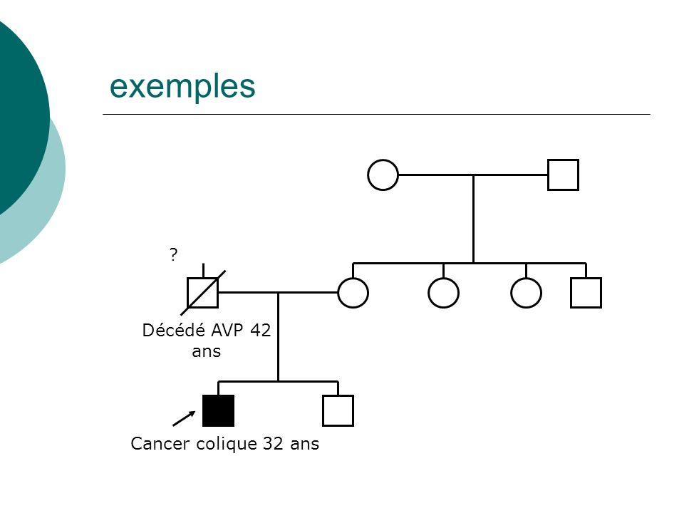 exemples Décédé AVP 42 ans Cancer colique 32 ans