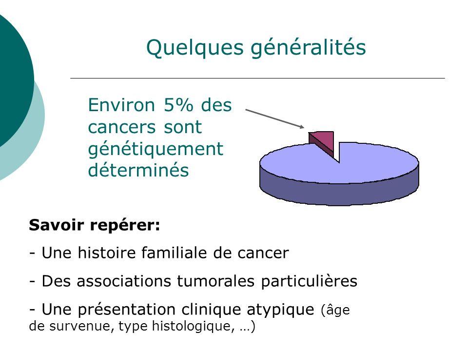 Quelques généralités Environ 5% des cancers sont génétiquement déterminés. Savoir repérer: Une histoire familiale de cancer.