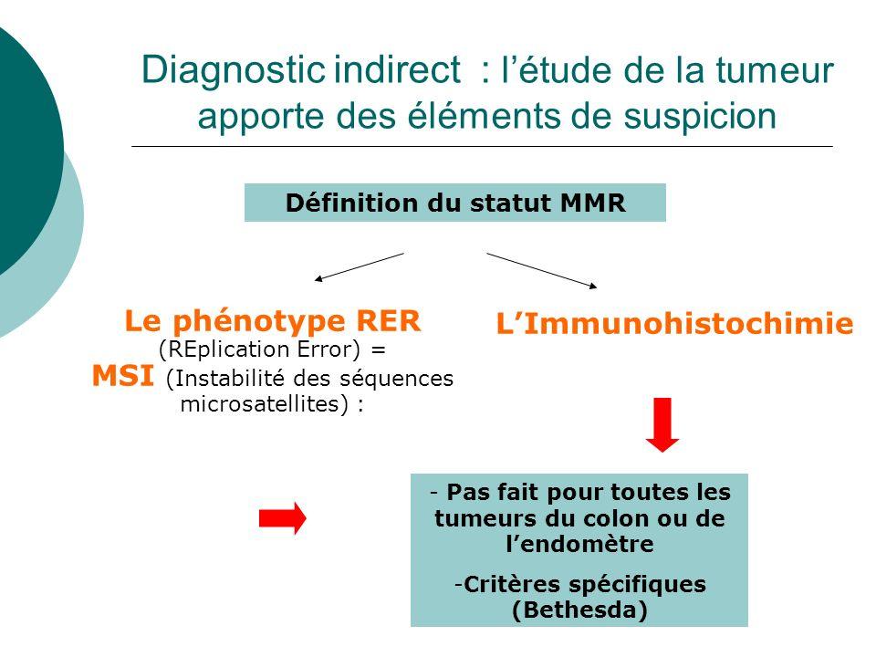 Diagnostic indirect : l'étude de la tumeur apporte des éléments de suspicion
