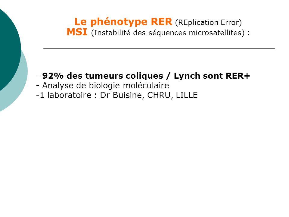 Le phénotype RER (REplication Error) MSI (Instabilité des séquences microsatellites) :