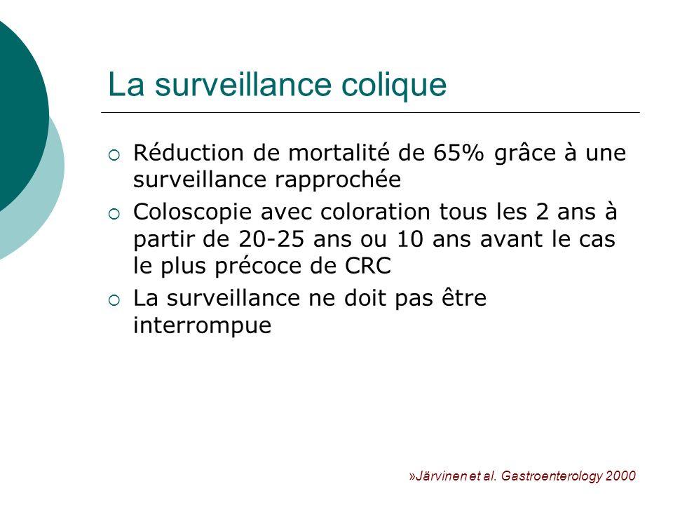 La surveillance colique