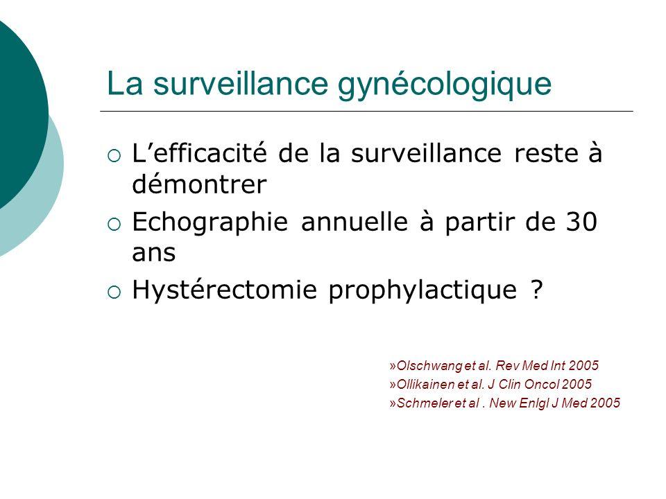 La surveillance gynécologique