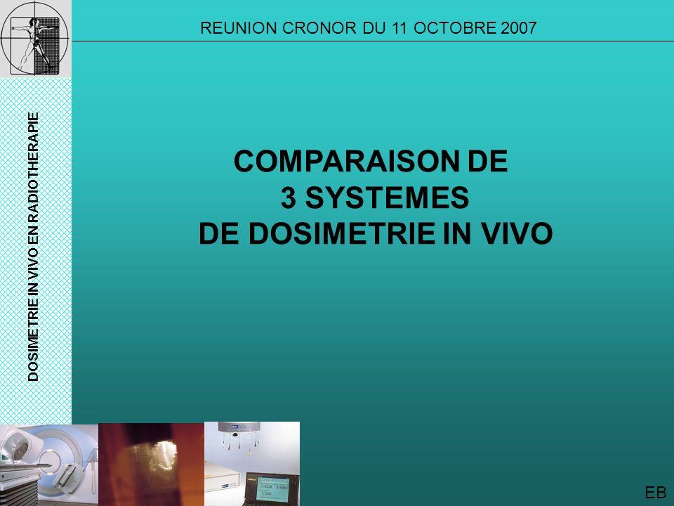 COMPARAISON DE 3 SYSTEMES DE DOSIMETRIE IN VIVO
