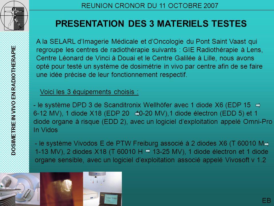 PRESENTATION DES 3 MATERIELS TESTES