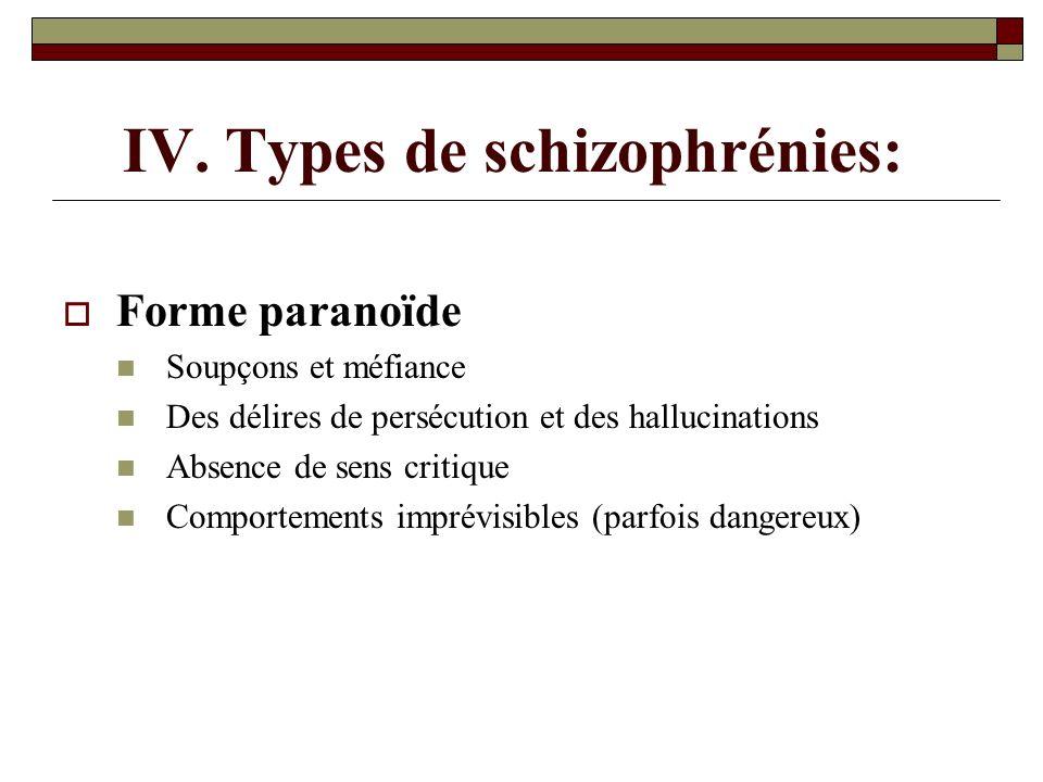 IV. Types de schizophrénies: