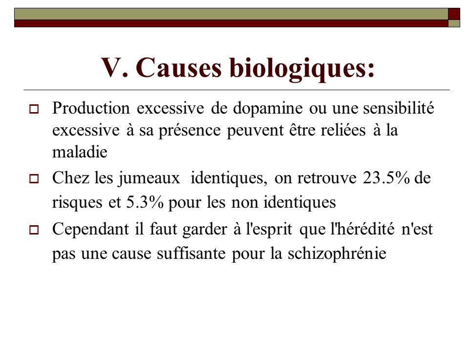 V. Causes biologiques: Production excessive de dopamine ou une sensibilité excessive à sa présence peuvent être reliées à la maladie.