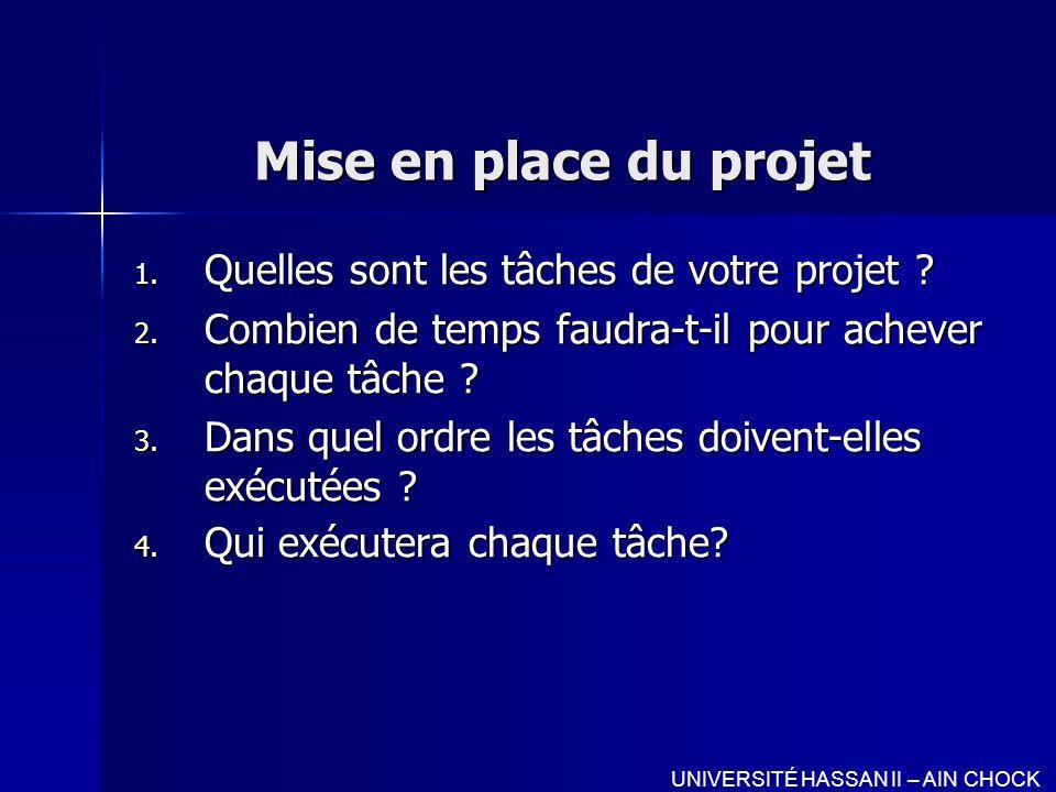 Mise en place du projet Quelles sont les tâches de votre projet