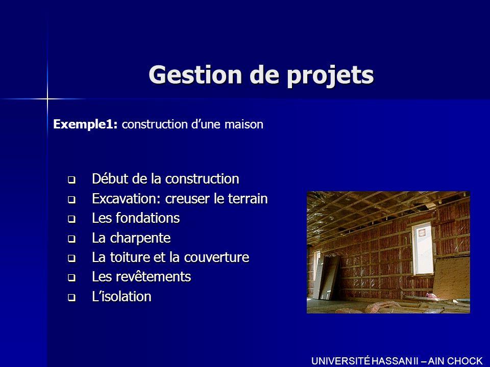 Gestion de projets Début de la construction