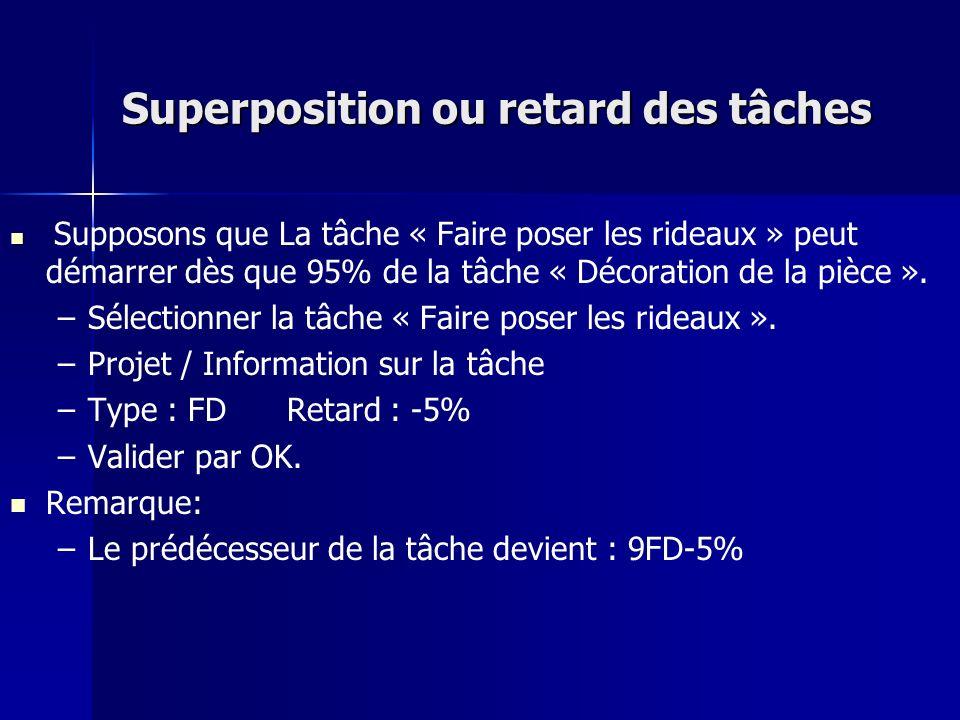 Superposition ou retard des tâches