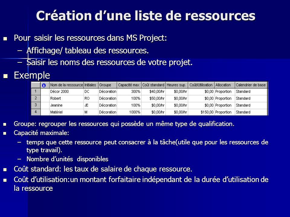 Création d'une liste de ressources