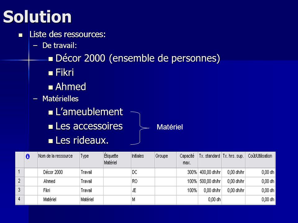 Solution Décor 2000 (ensemble de personnes) Fikri Ahmed L'ameublement
