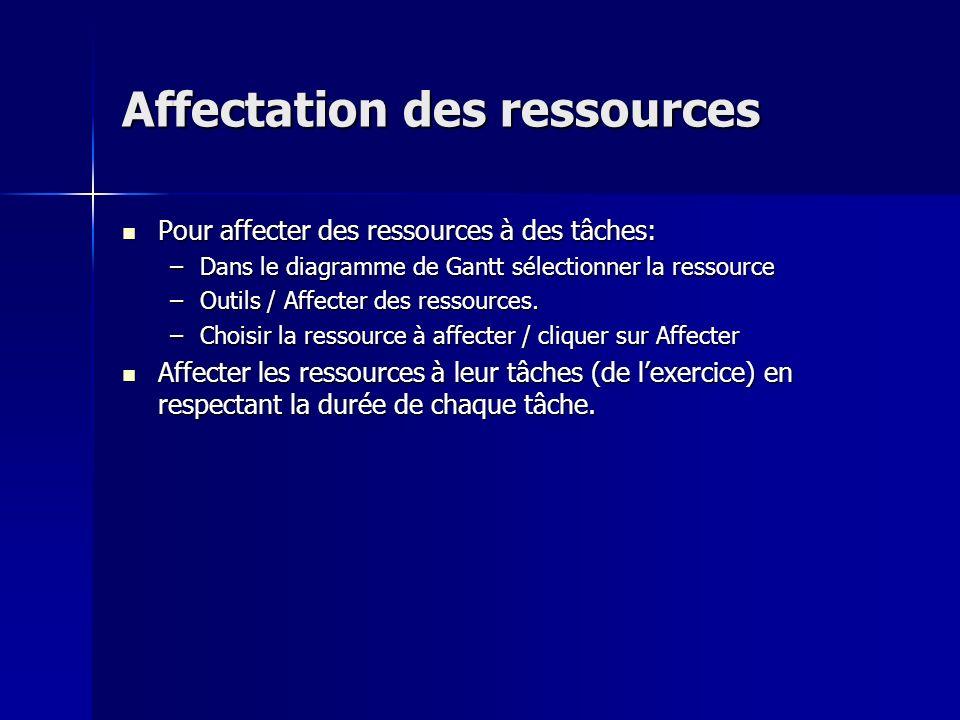 Affectation des ressources