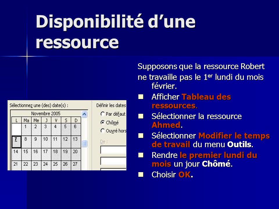 Disponibilité d'une ressource