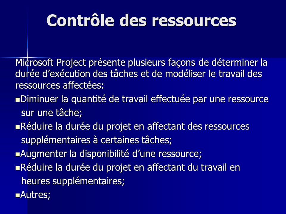 Contrôle des ressources