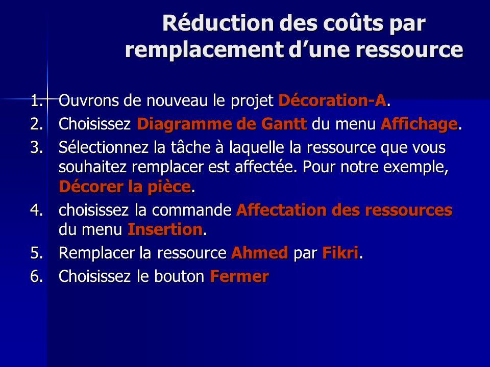 Réduction des coûts par remplacement d'une ressource