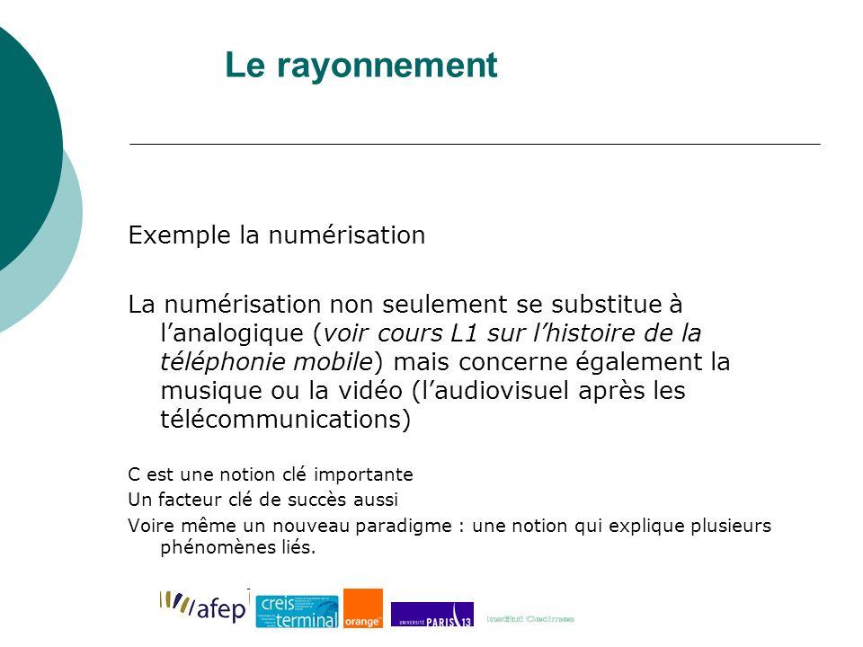 Le rayonnement Exemple la numérisation