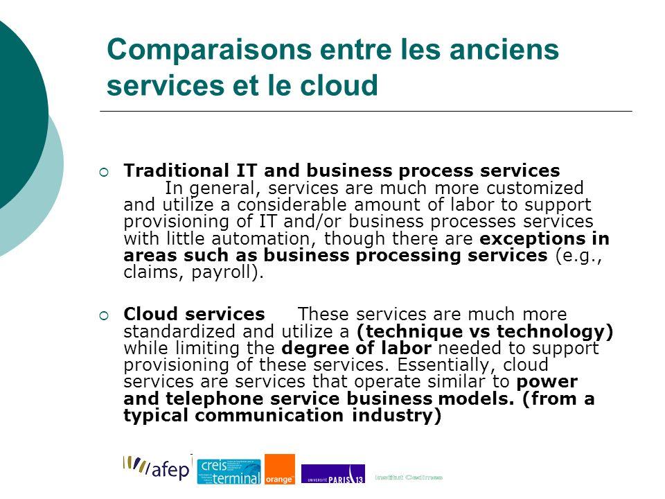 Comparaisons entre les anciens services et le cloud