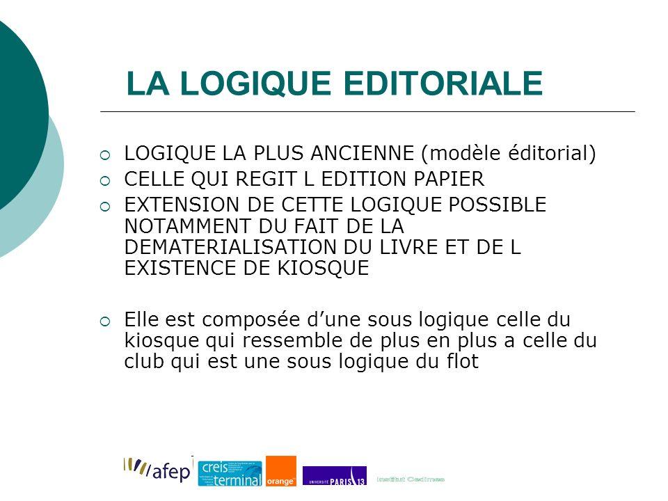 LA LOGIQUE EDITORIALE LOGIQUE LA PLUS ANCIENNE (modèle éditorial)