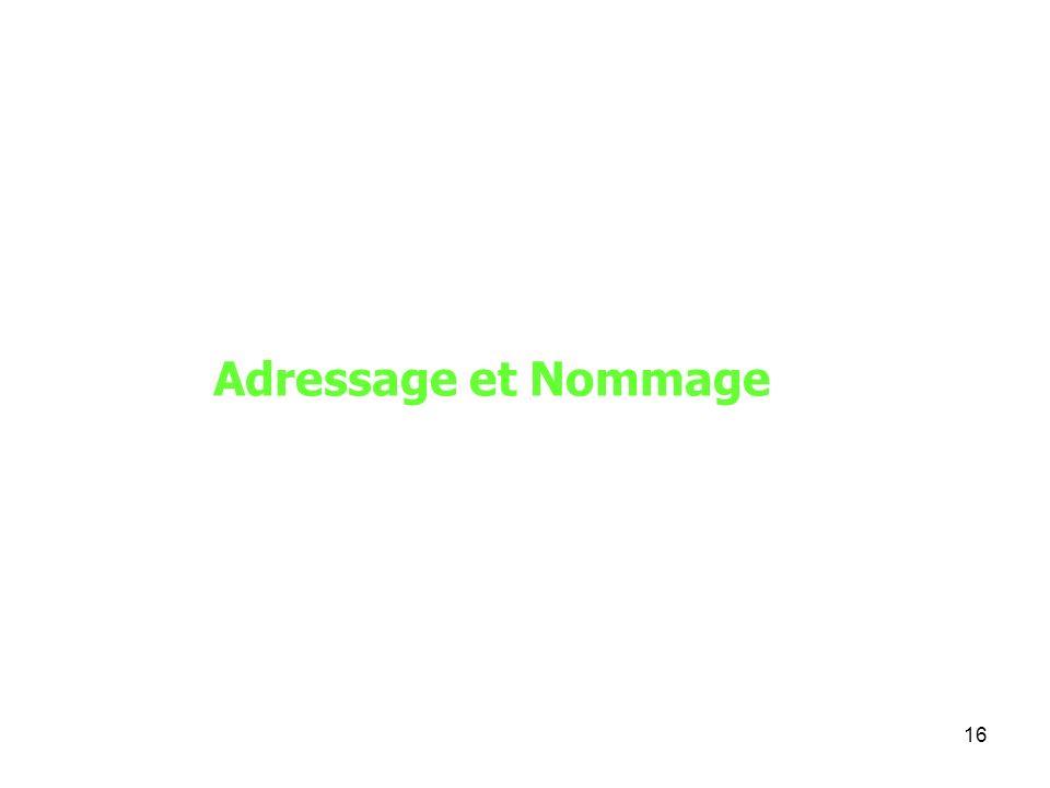 Adressage et Nommage