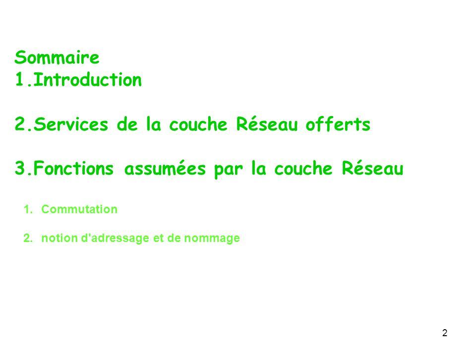 Services de la couche Réseau offerts