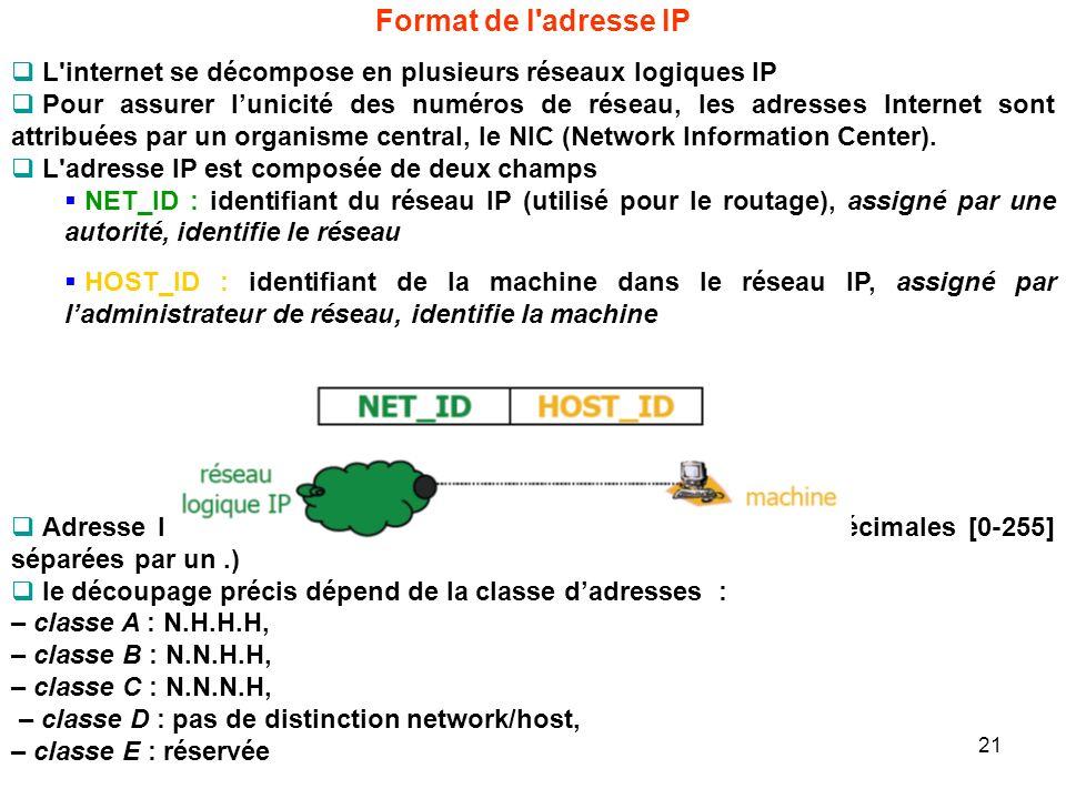 Format de l adresse IP L internet se décompose en plusieurs réseaux logiques IP.