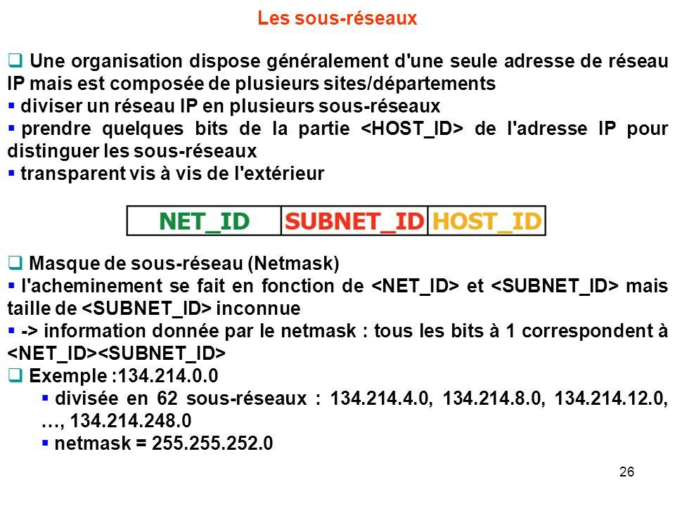 Les sous-réseaux Une organisation dispose généralement d une seule adresse de réseau IP mais est composée de plusieurs sites/départements.