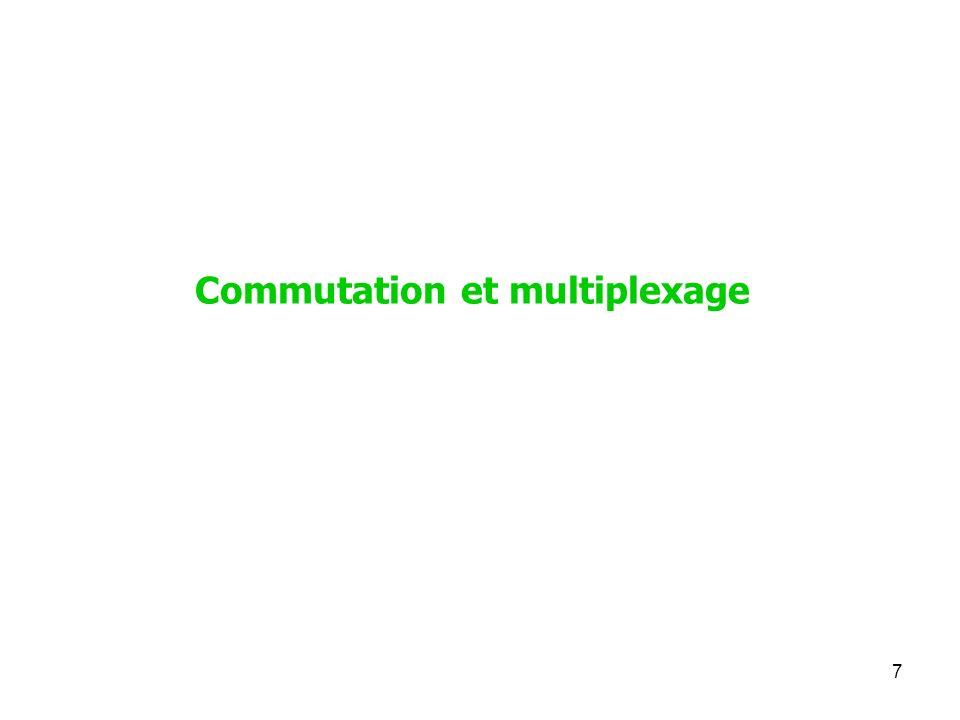 Commutation et multiplexage