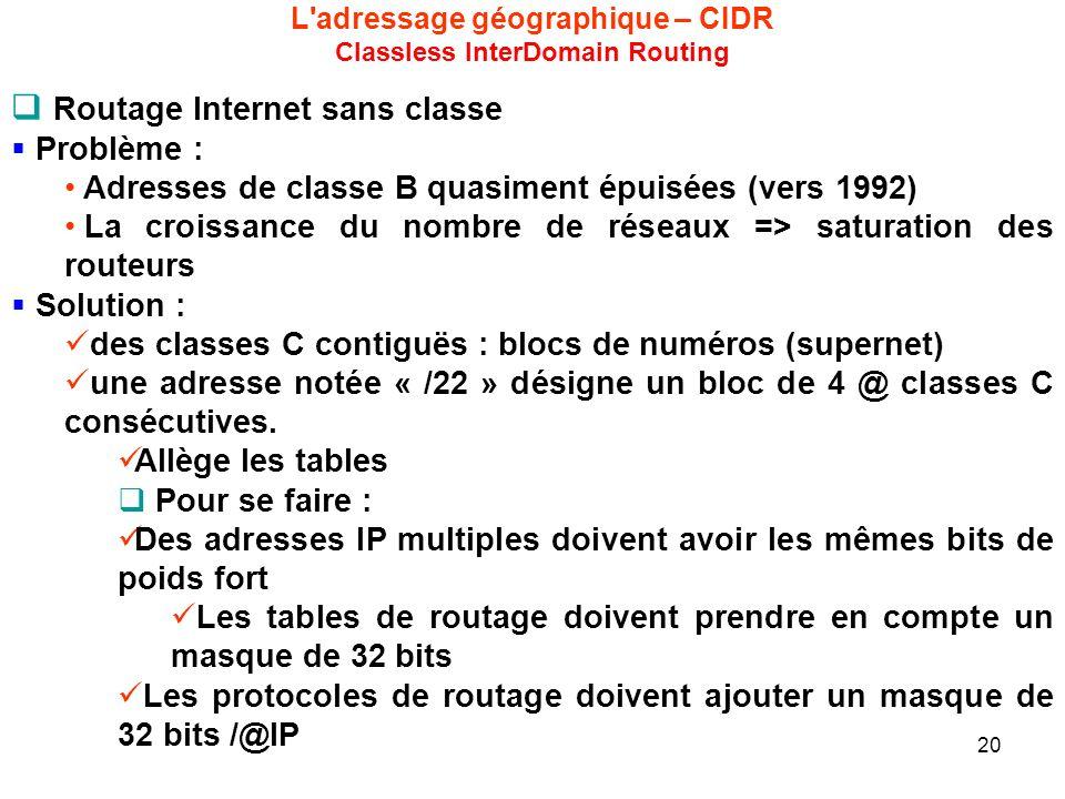 L adressage géographique – CIDR Classless InterDomain Routing
