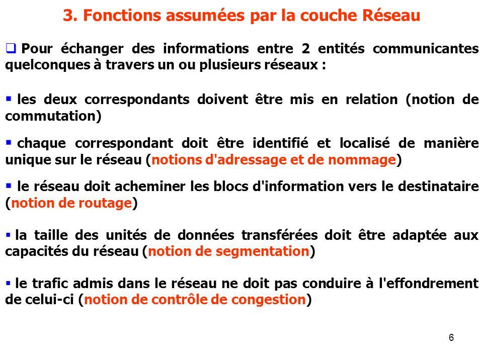 3. Fonctions assumées par la couche Réseau