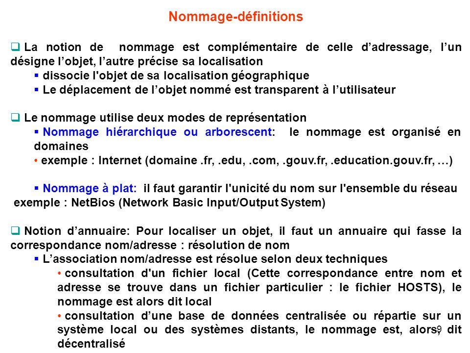 Nommage-définitionsLa notion de nommage est complémentaire de celle d'adressage, l'un désigne l'objet, l'autre précise sa localisation.