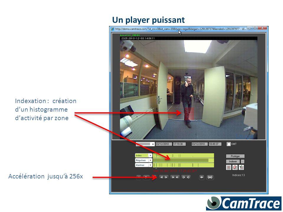 Un player puissant Indexation : création d'un histogramme