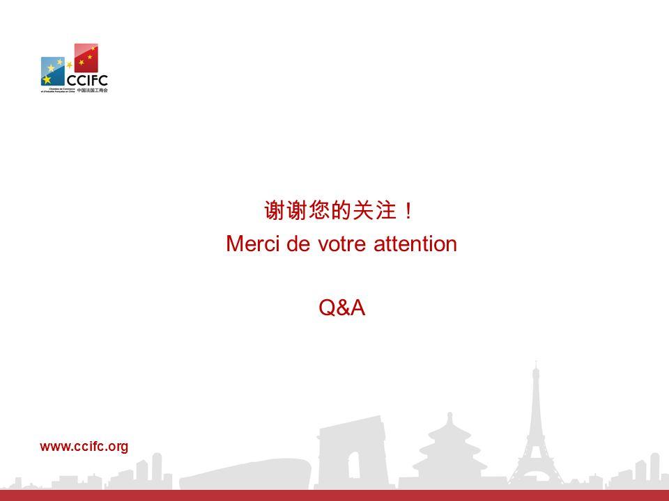谢谢您的关注! Merci de votre attention Q&A