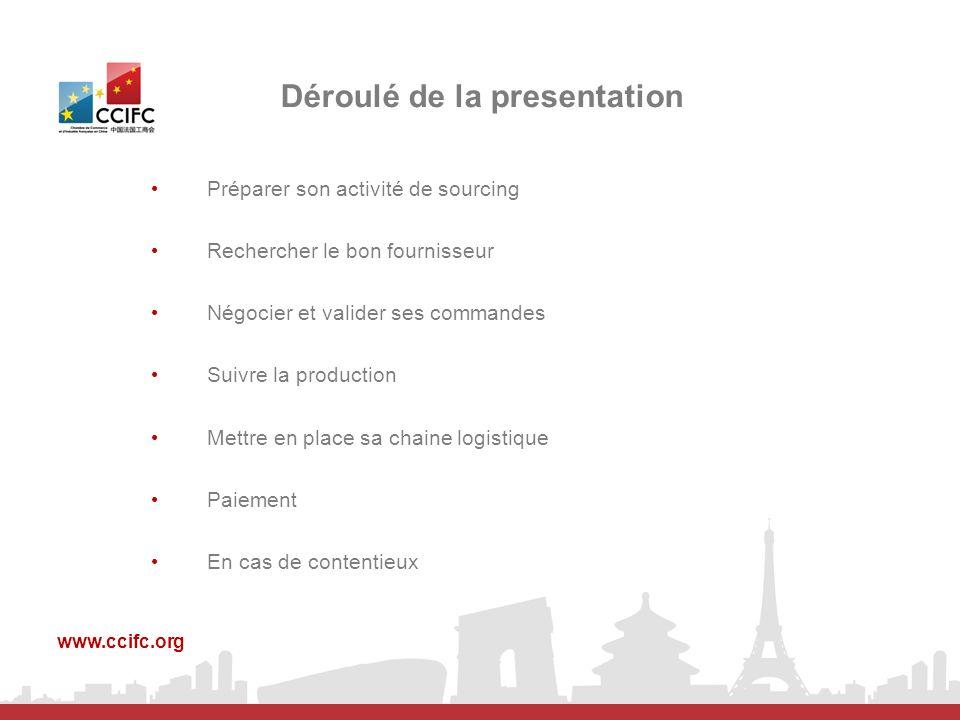 Déroulé de la presentation