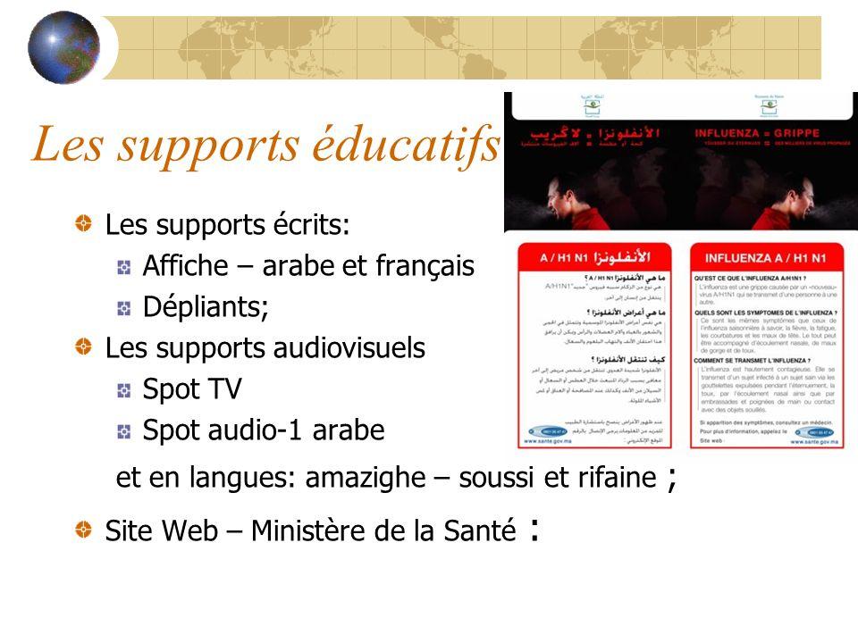 Les supports éducatifs