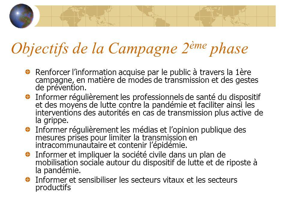 Objectifs de la Campagne 2ème phase